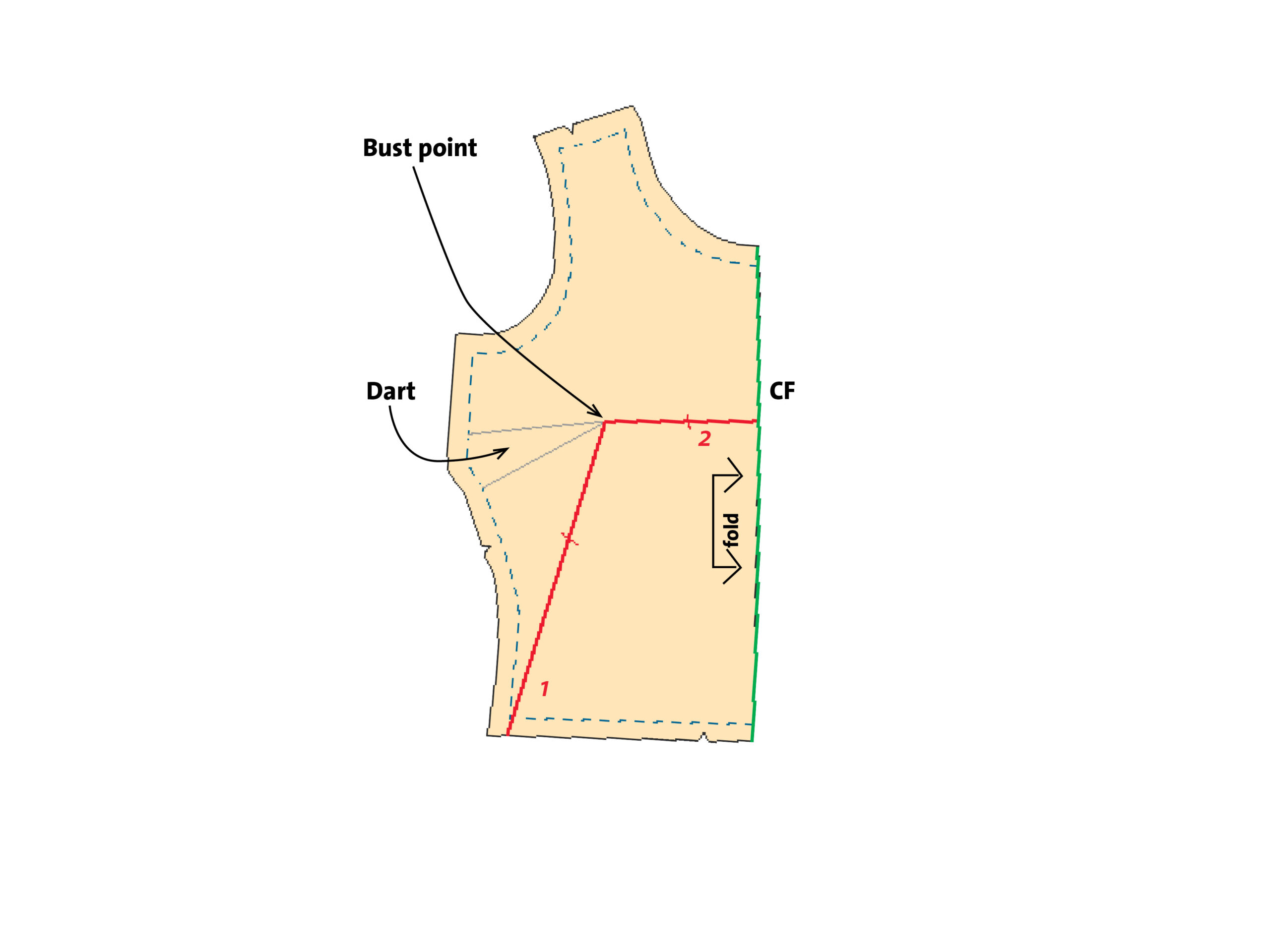 make a collar for blouses