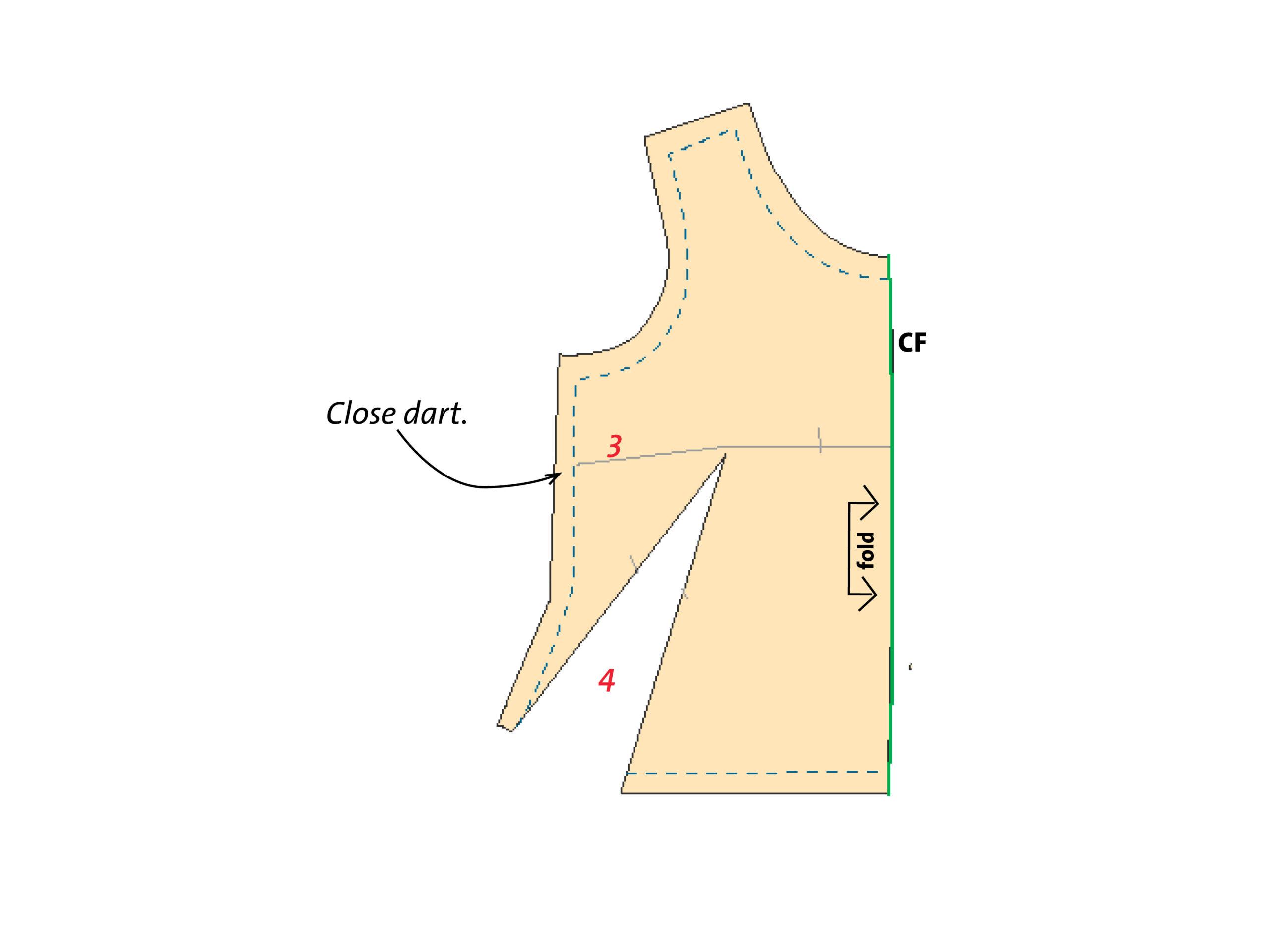 blouse pattern adjustment