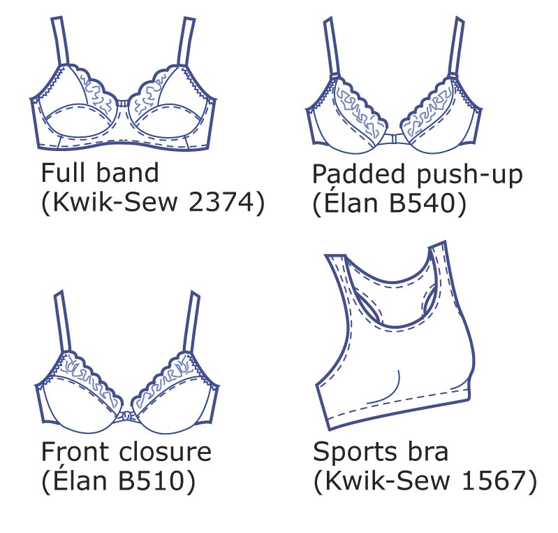 The Bra Dilemma Solved - Threads