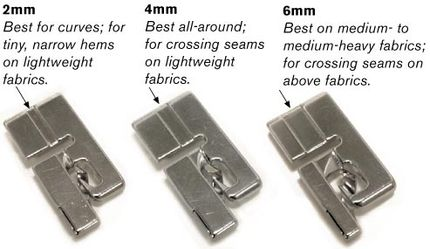 Narrow-hemming presser foot