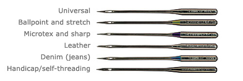An Overview Of Sewing Machine Needles