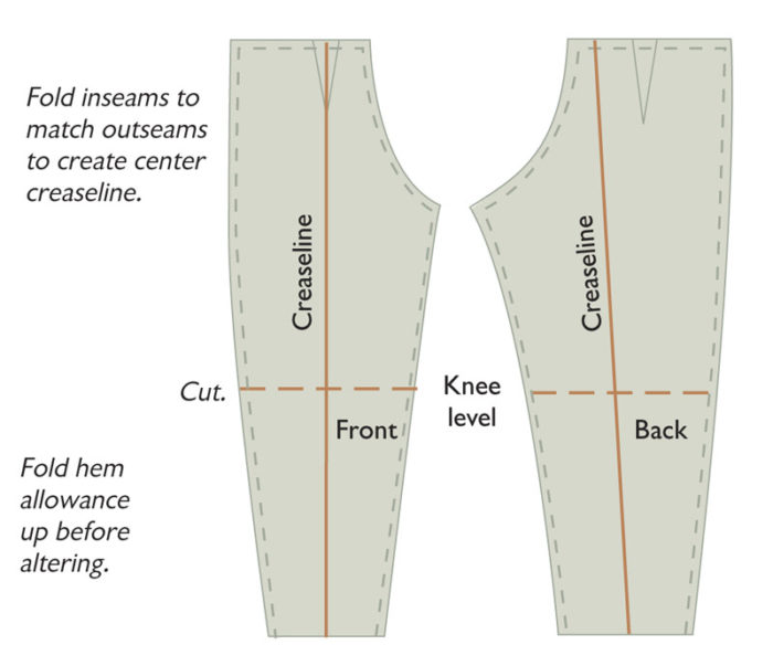 Adjusting Pants By Tapering Or Widening