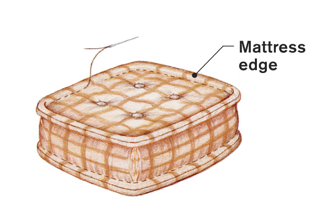 Mattress edge