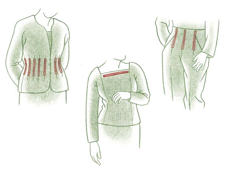 Jacket waist, blouse neckline, pants waistband