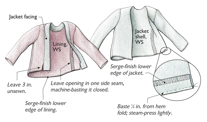 bag your jacket lining threads
