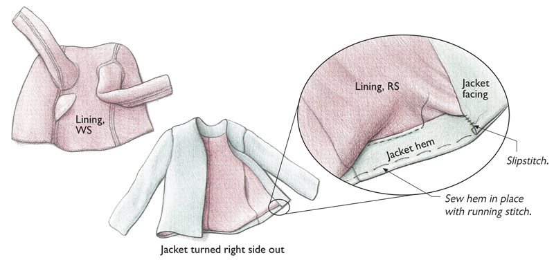 Turn jacket right side out