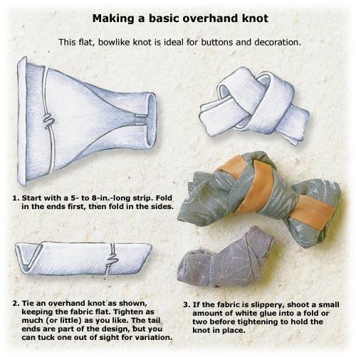 Basic overhand knot