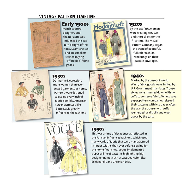 How to Use Vintage Patterns