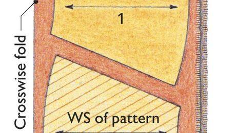 pattern layouts