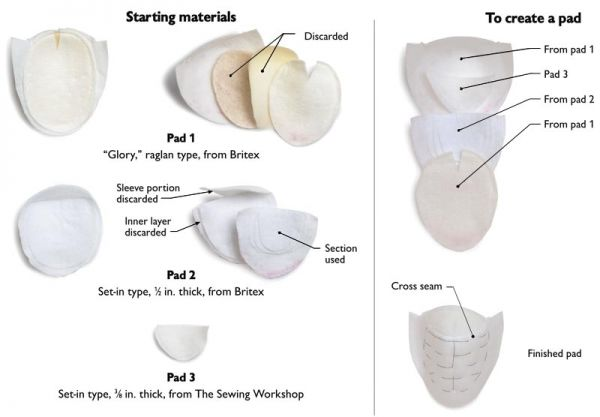 Mimic an Armani shoulder pad by making your own