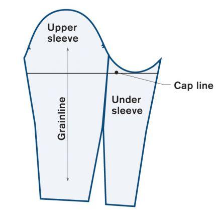 Cap line