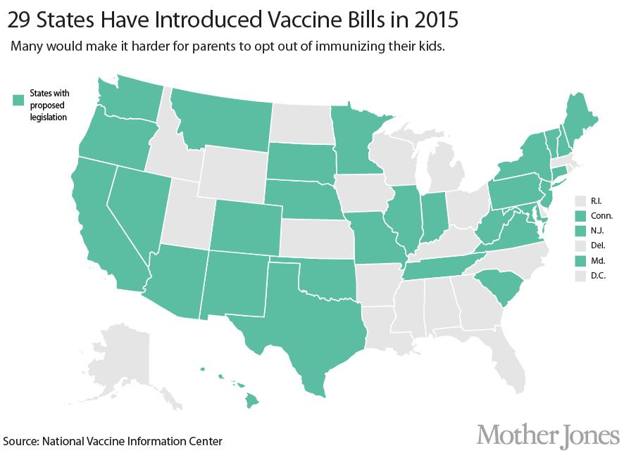 Mandating vaccines