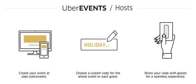 UberEVENTS Host
