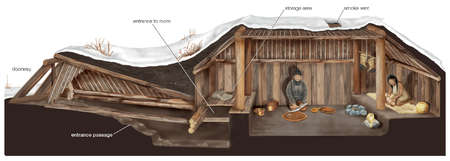 Cross section of a traditional semisubterranean dwelling of the North American Arctic and subarctic peoples