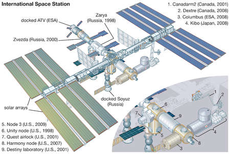 Stock Illustration - The International Space Station as it ...