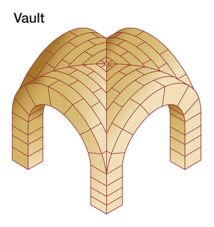 The basic structure of a vault