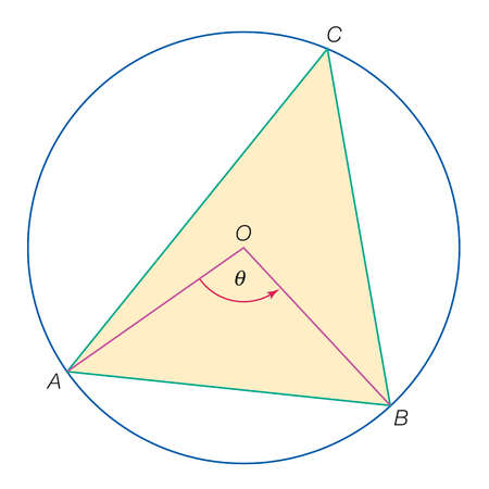 The relationship between a central angle formed by two radii and the angle's AB chord (one side of an inscribed triangle)