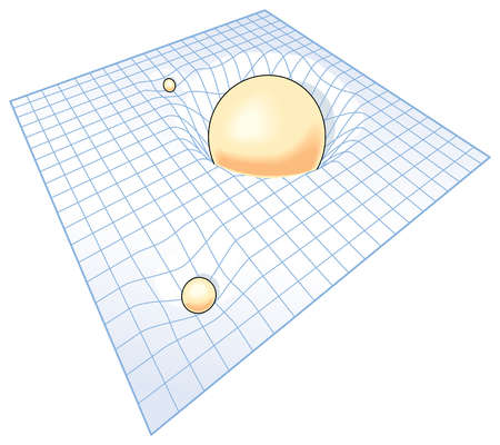 The 4-D space-time continuum is distorted in the vicinity of any mass, depending on the mass and the distance from the mass
