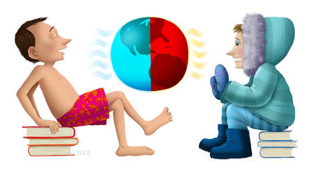 Man in swim trunks on cool side of globe and woman in warm clothing on hot side of globe