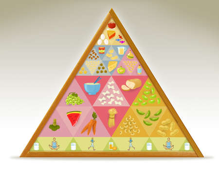 Pyramid representing healthy food groups