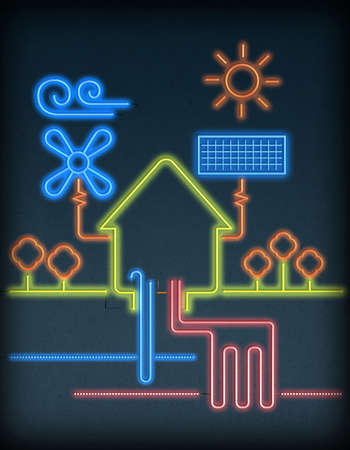 House connected with natural energy resources.