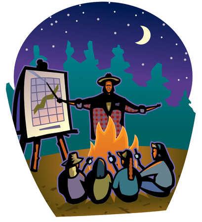Campfire Finances