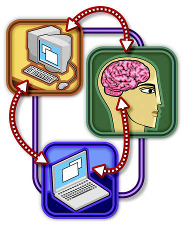 Connections Between A Brain And Two Computers