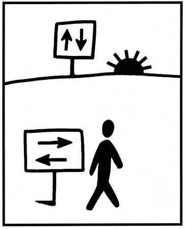 Person and sun directed by signs