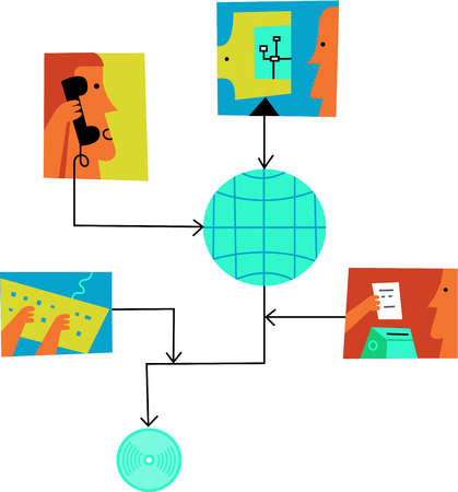 Diagram illustrating online services