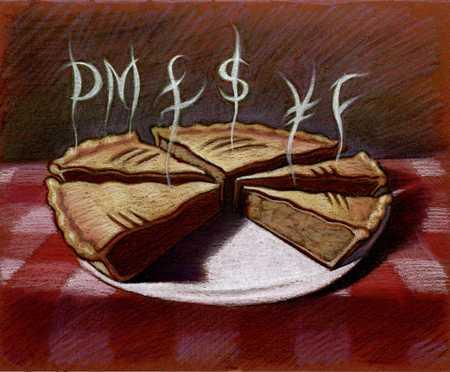 International Currency Pie