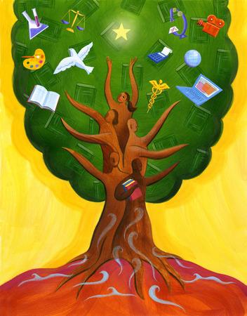 Human tree of knowledge