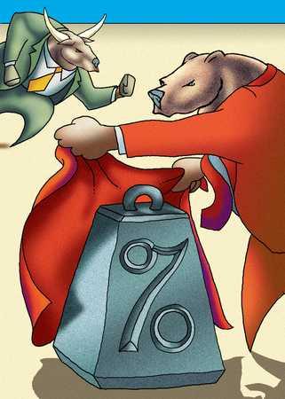 Stock Market Matador