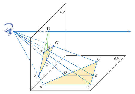 Projective version of Euclid's fundamental theorem of similarity.
