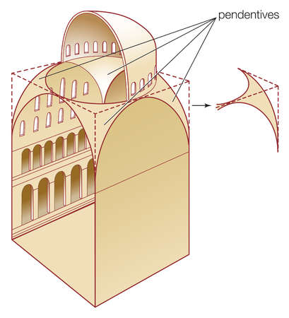 A dome of the Hagia Sophia, built in Istanbul during the 6th century, illustrating pendentive construction.