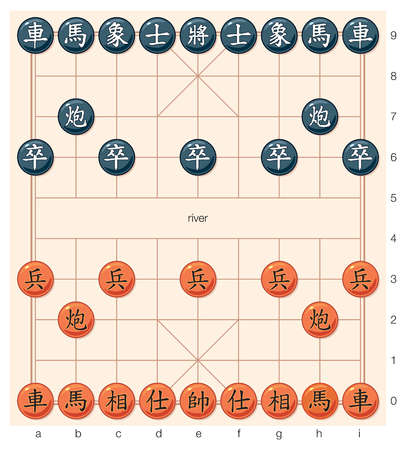 The position of Chinese chess pieces at the beginning of a game.