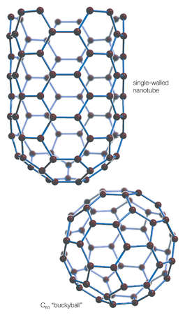 Two fullerene structures: An elongated carbon nanotube and a spherical buckminsterfullerene, or 'buckyball.'