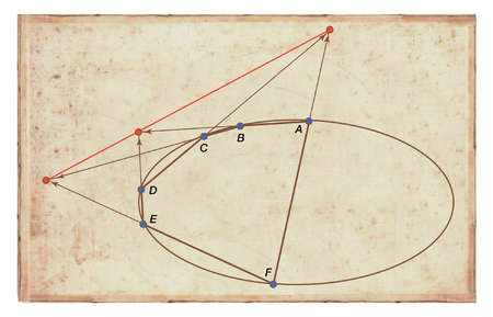 For any hexagon in any conic section the three pairs of opposite sides intersect in points on a straight line when extended.