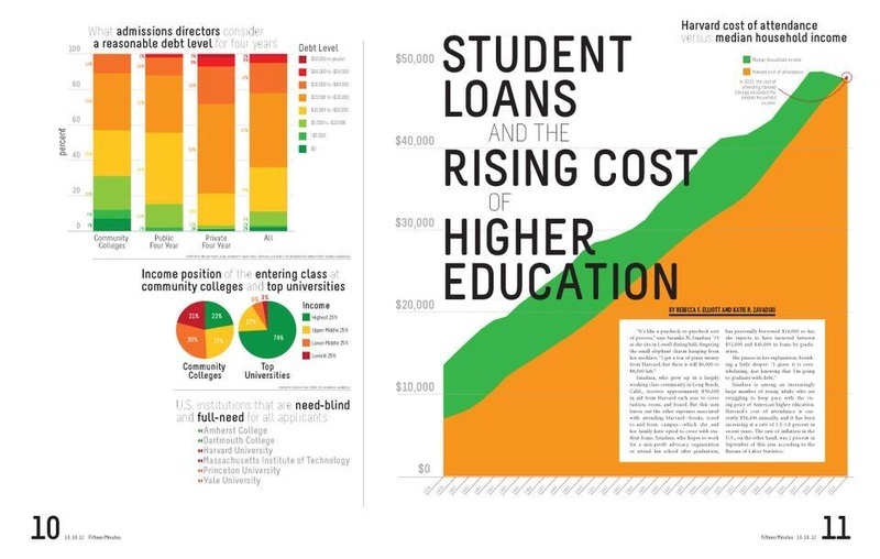 the rising cost of universities Myths and realities about rising college tuition by david h feldman the list-price tuition at us colleges and universities has.