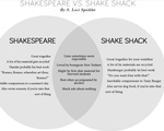 Venn Diagram of Shakespeare and Shake Shack