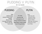 Pudding v. Putin