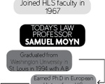 Traditional Law Contemporary vs. Today's Law Contemporary
