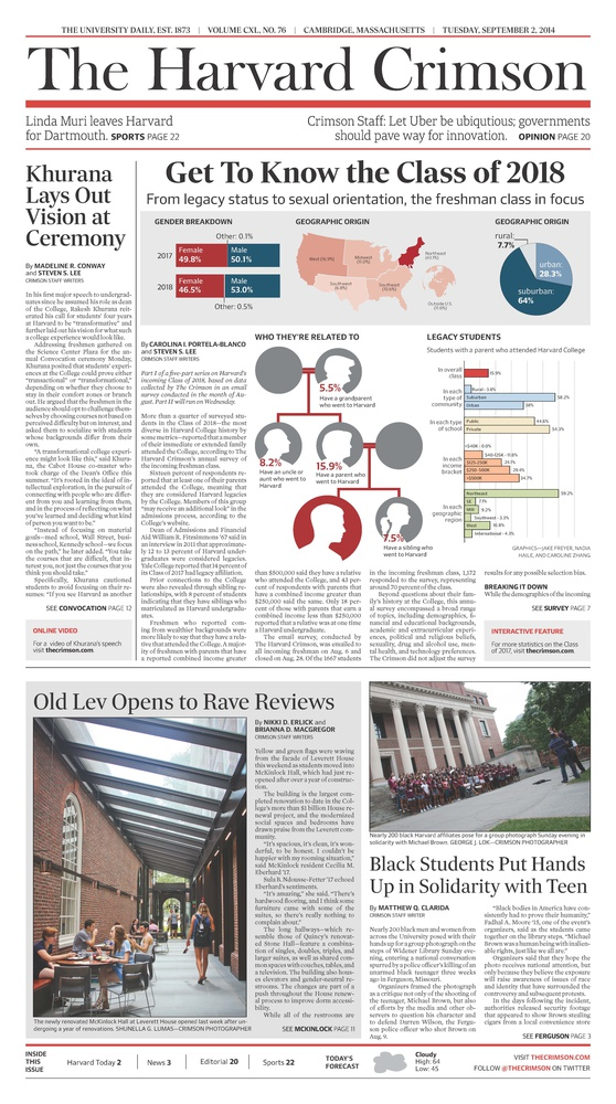 The redesigned Harvard Crimson was launched on Tuesday, Sept. 2.