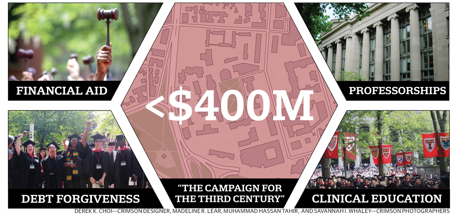 Harvard Law School Campaign Graphic