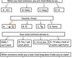 Texter graph