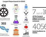 GSAS Feature Graphic