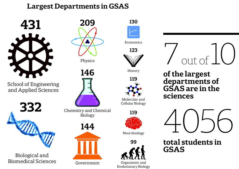 GSAS Feature Graphic
