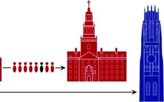 Harvard v. Yale Housing