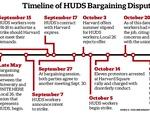 HUDS Timeline (As of 10.24.16)