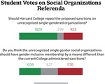 Student Votes on Social Organizations Referenda