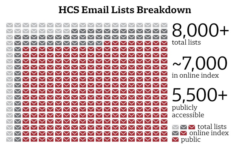 HCS Email Lists Breakdown